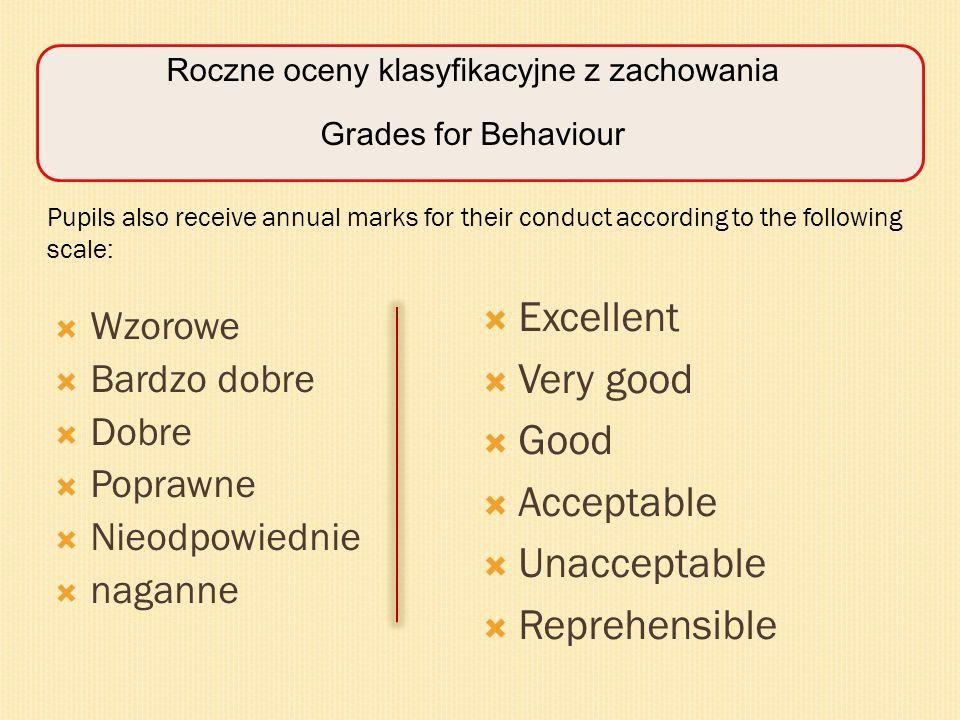 Roczne oceny klasyfikacyjne z zachowania Grades for Behaviour Wzorowe Bardzo dobre Dobre Poprawne Nieodpowiednie naganne Excellent Very good Good Acceptable Unacceptable Reprehensible Pupils also receive annual marks for their conduct according to the following scale: