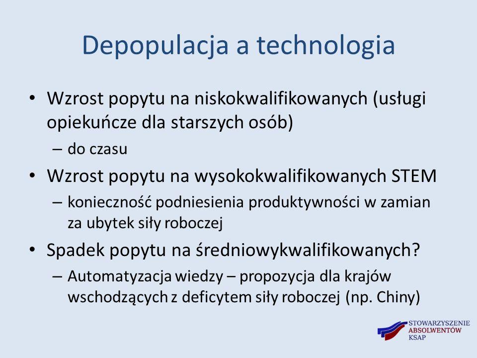 Niski poziom dzietności w Polsce - przyczyny ekonomiczne (wysoki koszt wychowania dziecka, brak dostępu do mieszkań), kulturowe (indywidualizm, konsumpcyjny styl życia), społeczne (bezrobocie wśród młodych, brak stabilności, emigracja), instytucjonalno-prawne (niska ochrona pracujących matek, skomplikowane przepisy).