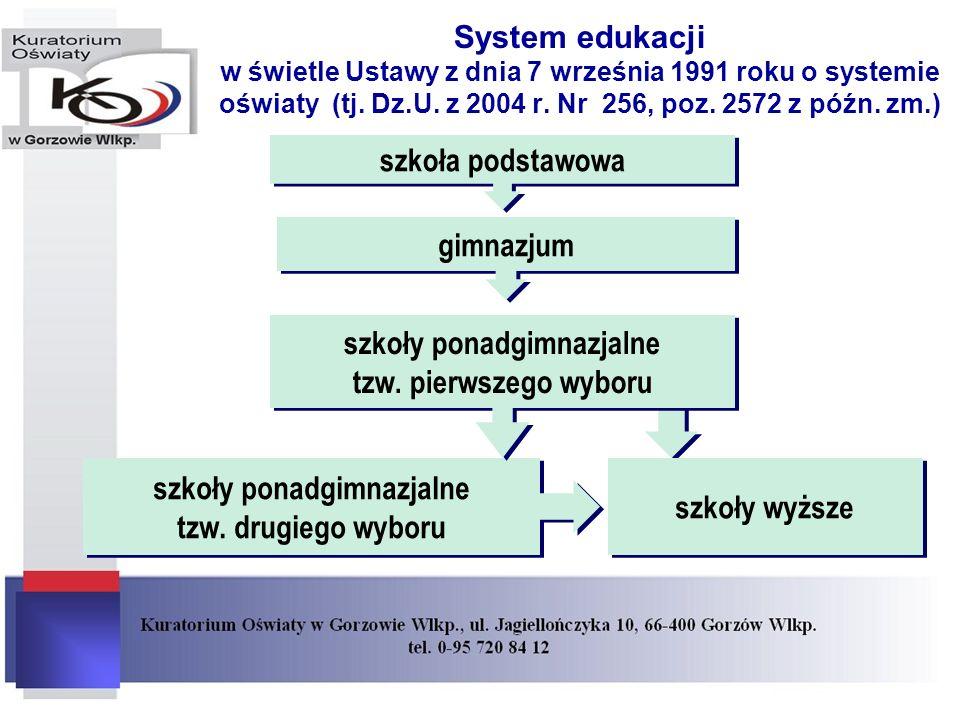 System edukacji w świetle Ustawy z dnia 7 września 1991 roku o systemie oświaty (tj.