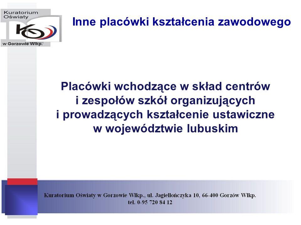 Inne placówki kształcenia zawodowego Placówki wchodzące w skład centrów i zespołów szkół organizujących i prowadzących kształcenie ustawiczne w województwie lubuskim