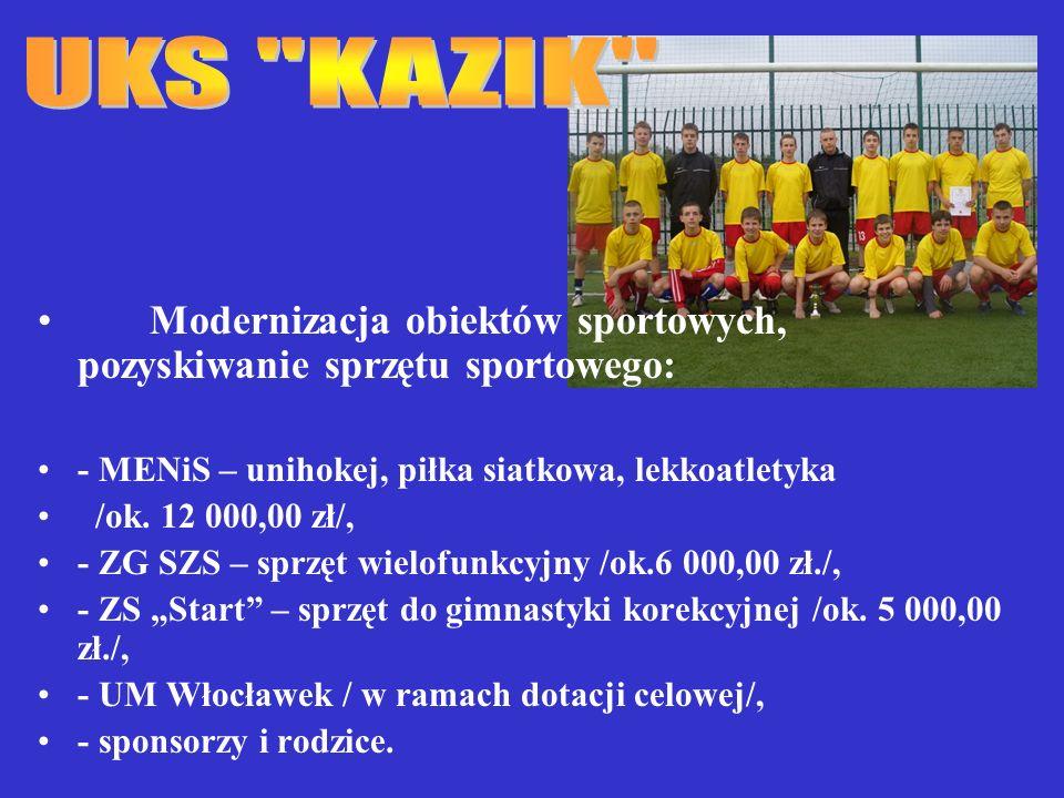 Modernizacja obiektów sportowych, pozyskiwanie sprzętu sportowego: - MENiS – unihokej, piłka siatkowa, lekkoatletyka /ok.
