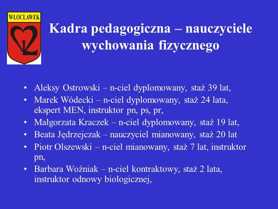 Kadra pedagogiczna – nauczyciele wychowania fizycznego Aleksy Ostrowski – n-ciel dyplomowany, staż 39 lat, Marek Wódecki – n-ciel dyplomowany, staż 24 lata, ekspert MEN, instruktor pn, ps, pr, Małgorzata Kraczek – n-ciel dyplomowany, staż 19 lat, Beata Jędrzejczak – nauczyciel mianowany, staż 20 lat Piotr Olszewski – n-ciel mianowany, staż 7 lat, instruktor pn, Barbara Woźniak – n-ciel kontraktowy, staż 2 lata, instruktor odnowy biologicznej,