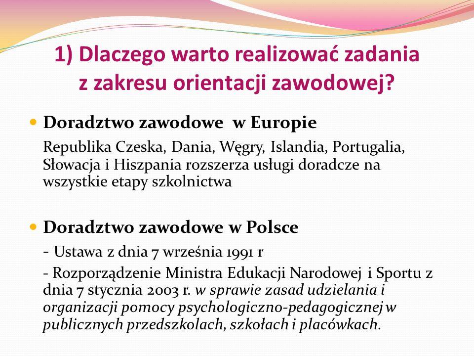 1) Dlaczego warto realizować zadania z zakresu orientacji zawodowej? Doradztwo zawodowe w Europie Republika Czeska, Dania, Węgry, Islandia, Portugalia