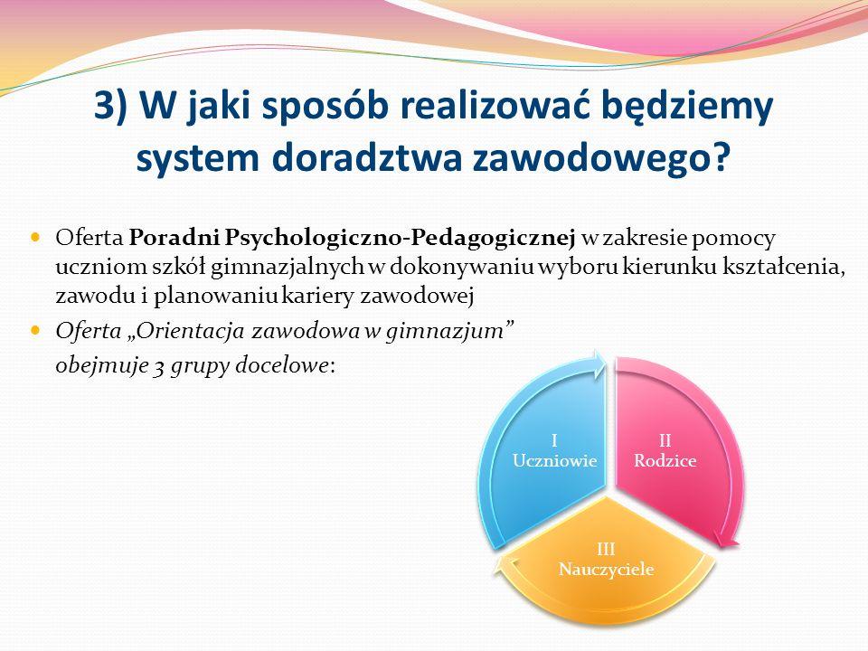 3) W jaki sposób realizować będziemy system doradztwa zawodowego? Oferta Poradni Psychologiczno-Pedagogicznej w zakresie pomocy uczniom szkół gimnazja