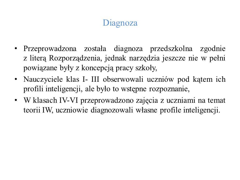 Diagnoza Przeprowadzona została diagnoza przedszkolna zgodnie z literą Rozporządzenia, jednak narzędzia jeszcze nie w pełni powiązane były z koncepcją