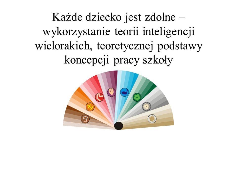 Każde dziecko jest zdolne – wykorzystanie teorii inteligencji wielorakich, teoretycznej podstawy koncepcji pracy szkoły