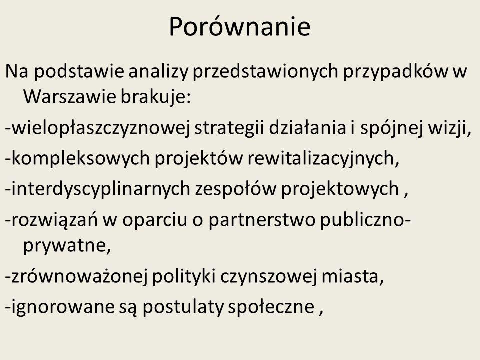Porównanie Na podstawie analizy przedstawionych przypadków w Warszawie brakuje: -wielopłaszczyznowej strategii działania i spójnej wizji, -kompleksowy