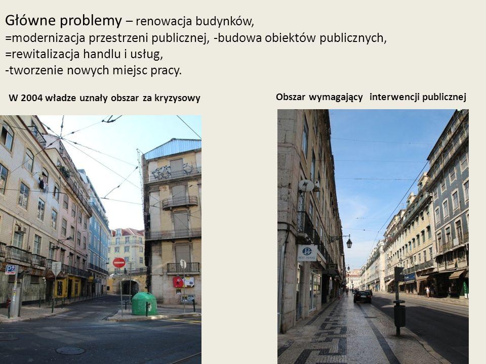 Główne problemy – renowacja budynków, =modernizacja przestrzeni publicznej, -budowa obiektów publicznych, =rewitalizacja handlu i usług, -tworzenie no