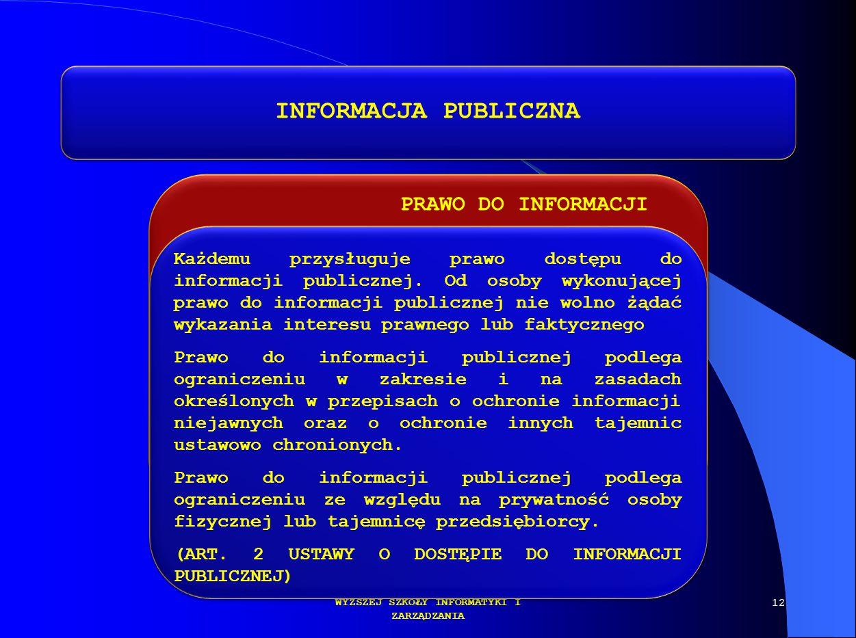 PRAWO DO INFORMACJI DR KAMILLA KURCZEWSKA KATEDRA PRAWA WYŻSZEJ SZKOŁY INFORMATYKI I ZARZĄDZANIA INFORMACJA PUBLICZNA Każdemu przysługuje prawo dostęp