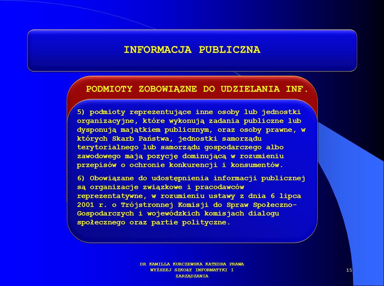 PODMIOTY ZOBOWIĄZNE DO UDZIELANIA INF. DR KAMILLA KURCZEWSKA KATEDRA PRAWA WYŻSZEJ SZKOŁY INFORMATYKI I ZARZĄDZANIA INFORMACJA PUBLICZNA 5) podmioty r