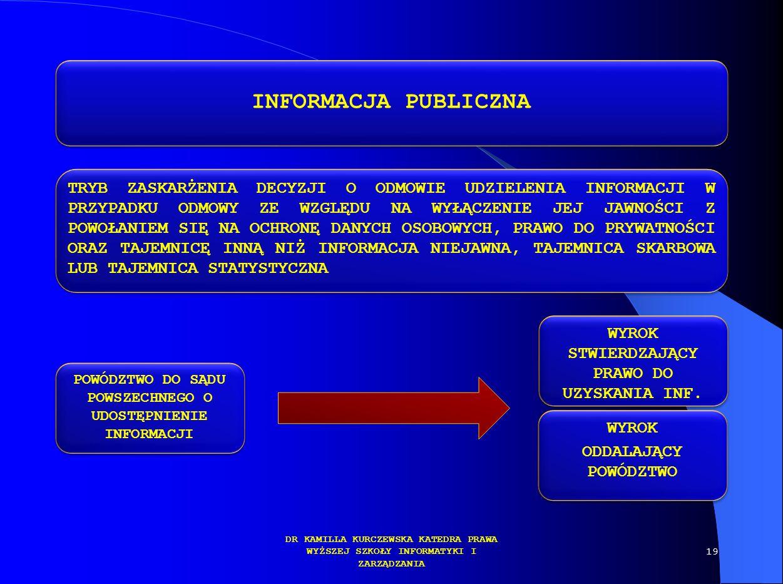 DR KAMILLA KURCZEWSKA KATEDRA PRAWA WYŻSZEJ SZKOŁY INFORMATYKI I ZARZĄDZANIA INFORMACJA PUBLICZNA POWÓDZTWO DO SĄDU POWSZECHNEGO O UDOSTĘPNIENIE INFOR