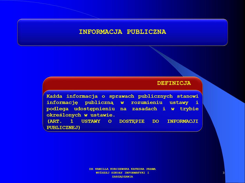 DEFINICJA DR KAMILLA KURCZEWSKA KATEDRA PRAWA WYŻSZEJ SZKOŁY INFORMATYKI I ZARZĄDZANIA INFORMACJA PUBLICZNA Każda informacja o sprawach publicznych st
