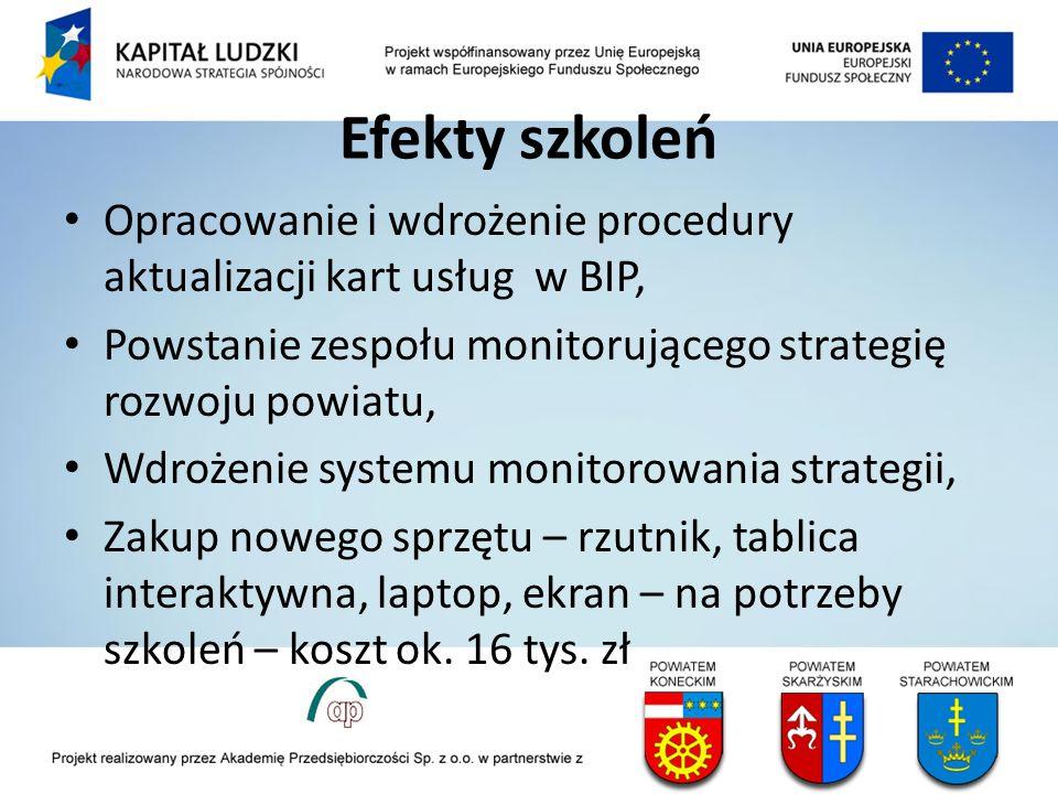 Efekty szkoleń Opracowanie i wdrożenie procedury aktualizacji kart usług w BIP, Powstanie zespołu monitorującego strategię rozwoju powiatu, Wdrożenie