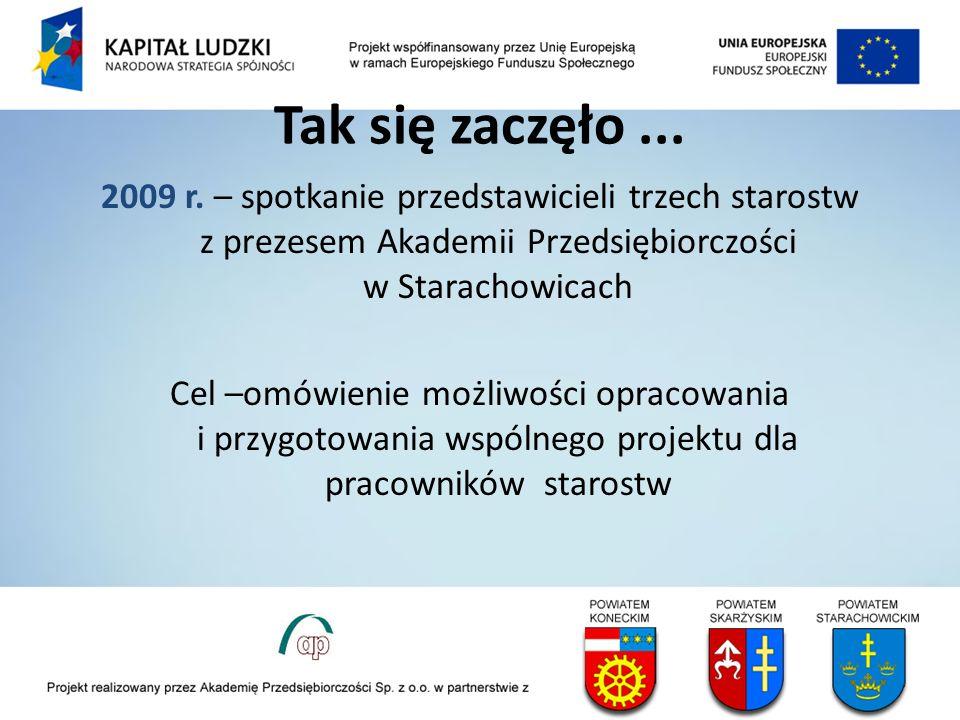 Tak się zaczęło... 2009 r. – spotkanie przedstawicieli trzech starostw z prezesem Akademii Przedsiębiorczości w Starachowicach Cel –omówienie możliwoś