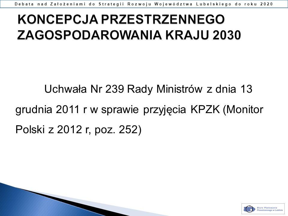 Ustalenia KPZK są obowiązujące dla polityki przestrzennej w obszarze regionów (plan województwa) i obszarach lokalnych (studia gmin) Dotyczą one: uwarunkowań polityki przestrzennego zagospodarowania kraju w perspektywie najbliższych dwudziestu lat wizji zagospodarowania Polski 2030 zasad i celów polityki przestrzennego zagospodarowania kraju typologii obszarów funkcjonalnych systemu realizacji KPZK 2030 Debata nad Założeniami do Strategii Rozwoju Województwa Lubelskiego do roku 2020