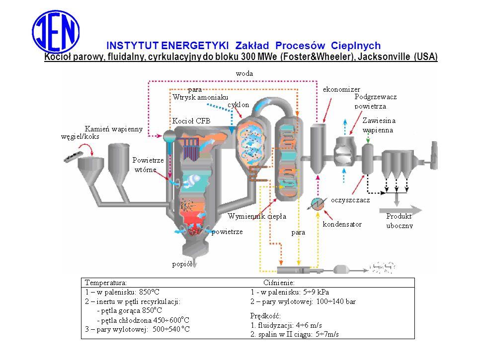 INSTYTUT ENERGETYKI Zakład Procesów Cieplnych Kocioł parowy, fluidalny, cyrkulacyjny do bloku 300 MWe (Foster&Wheeler), Jacksonville (USA)