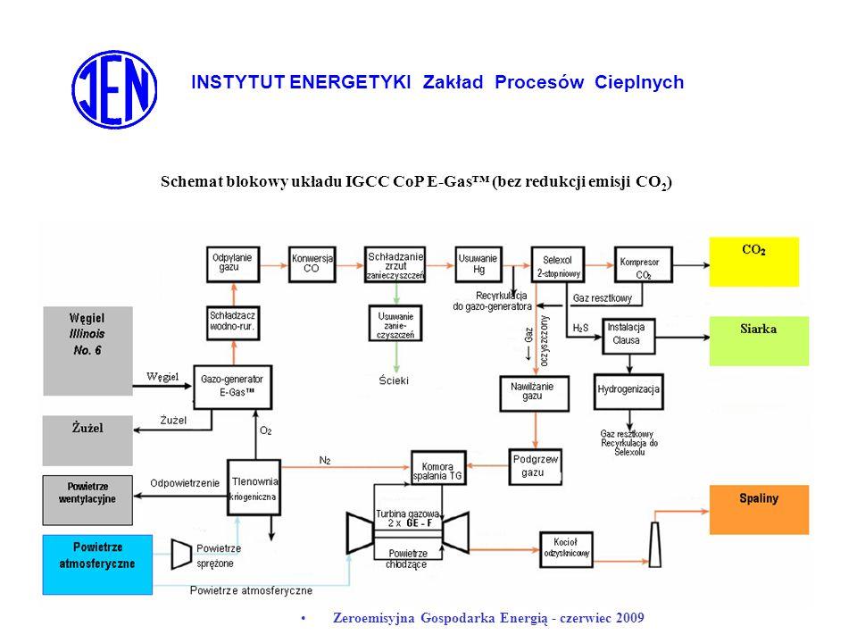 INSTYTUT ENERGETYKI Zakład Procesów Cieplnych Zeroemisyjna Gospodarka Energią - czerwiec 2009 Schemat blokowy układu IGCC CoP E-Gas (bez redukcji emis
