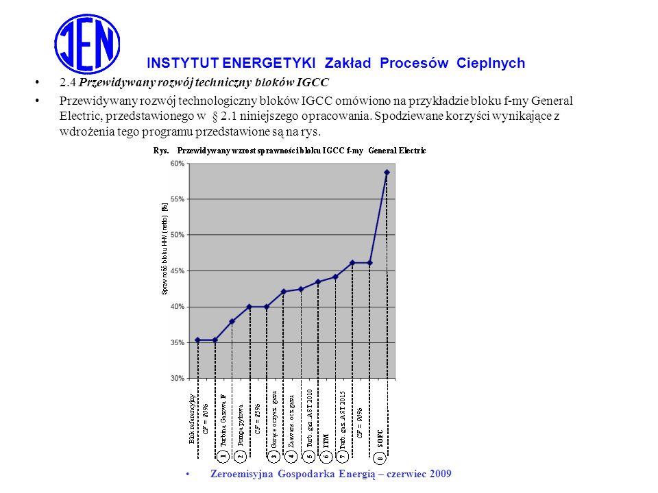 INSTYTUT ENERGETYKI Zakład Procesów Cieplnych Zeroemisyjna Gospodarka Energią – czerwiec 2009 2.4 Przewidywany rozwój techniczny bloków IGCC Przewidyw