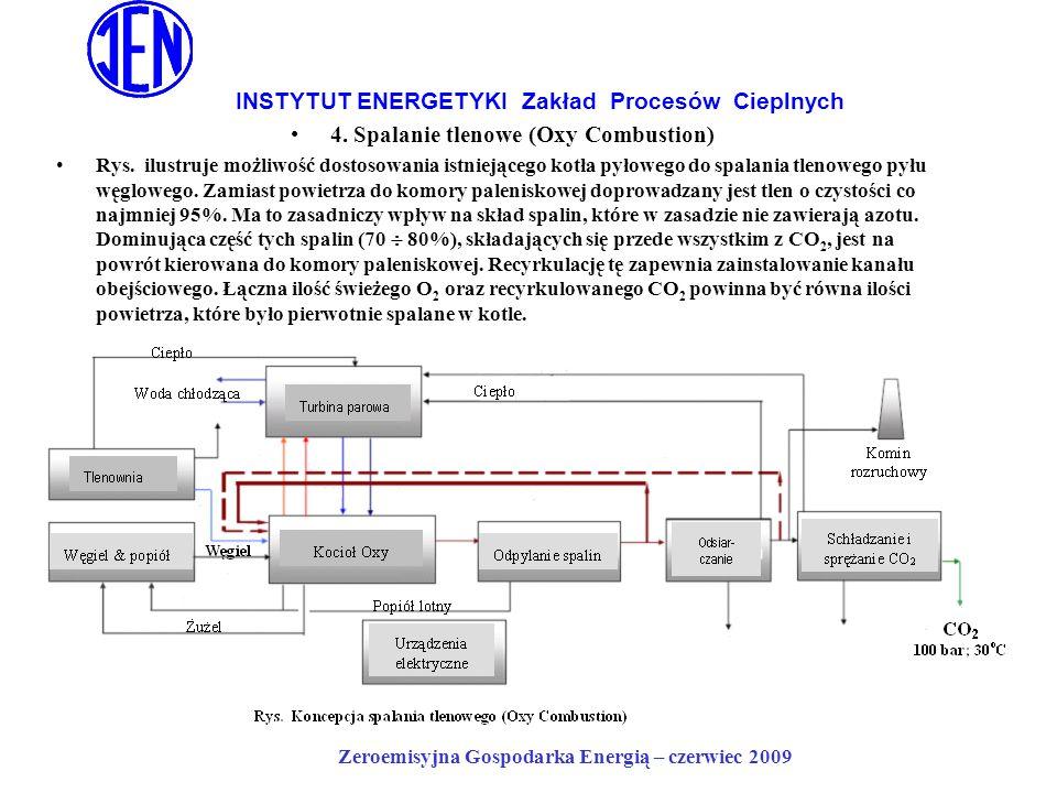 INSTYTUT ENERGETYKI Zakład Procesów Cieplnych 4. Spalanie tlenowe (Oxy Combustion) Rys. ilustruje możliwość dostosowania istniejącego kotła pyłowego d