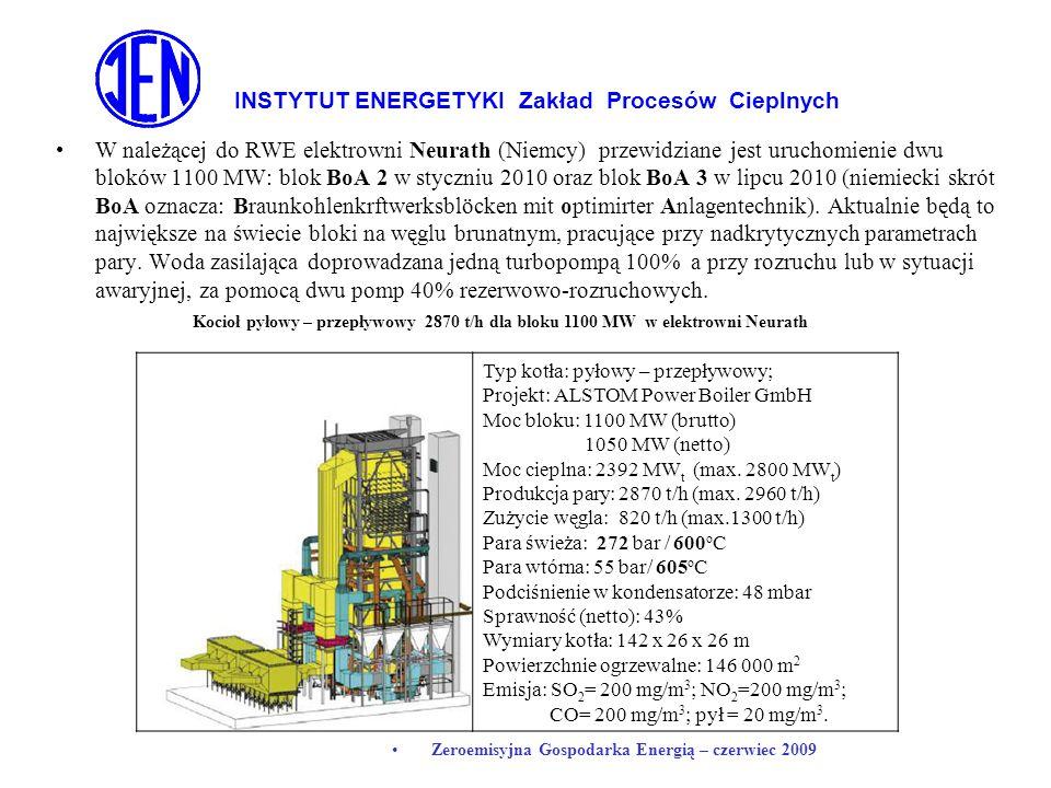 INSTYTUT ENERGETYKI Zakład Procesów Cieplnych Zeroemisyjna Gospodarka Energią – czerwiec 2009 W należącej do RWE elektrowni Neurath (Niemcy) przewidzi