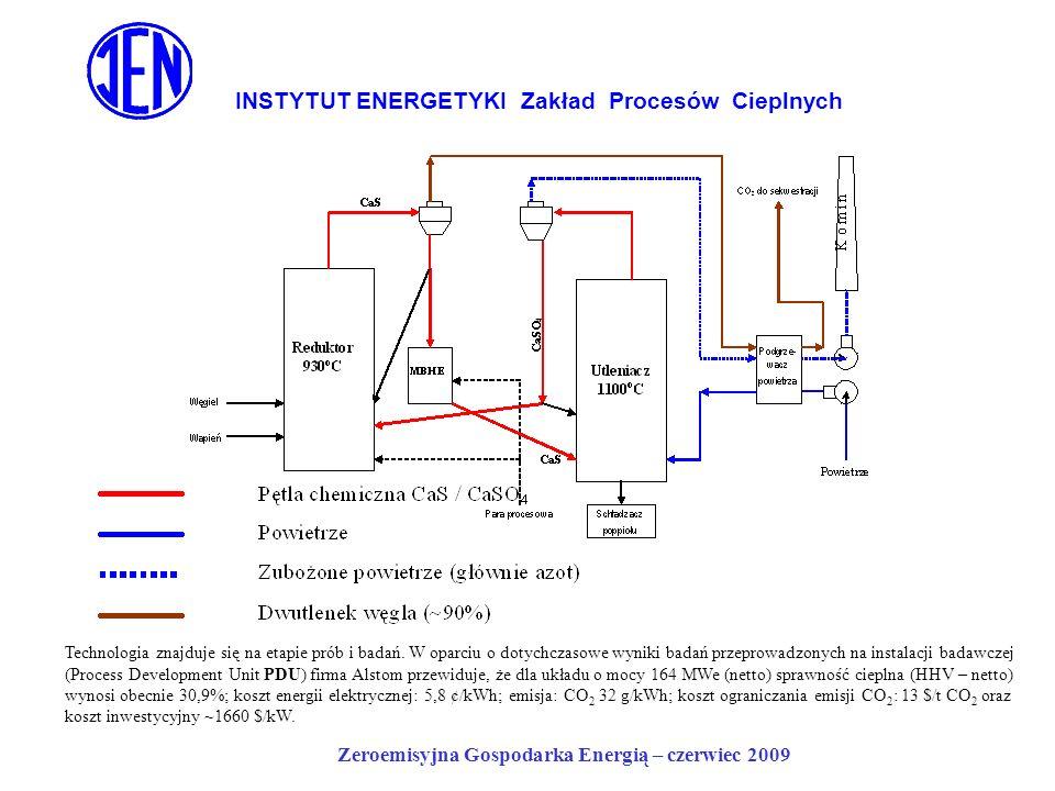 INSTYTUT ENERGETYKI Zakład Procesów Cieplnych Zeroemisyjna Gospodarka Energią – czerwiec 2009 Technologia znajduje się na etapie prób i badań. W oparc