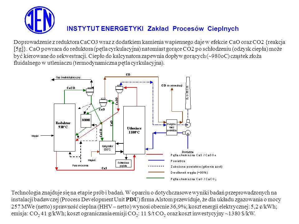INSTYTUT ENERGETYKI Zakład Procesów Cieplnych Doprowadzane z reduktora Doprowadzenie z reduktora CaCO3 wraz z dodatkiem kamienia wapiennego daje w efe