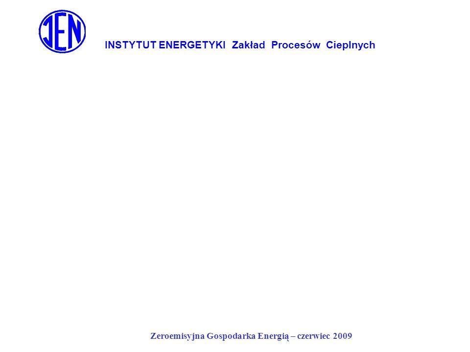 INSTYTUT ENERGETYKI Zakład Procesów Cieplnych Zeroemisyjna Gospodarka Energią – czerwiec 2009