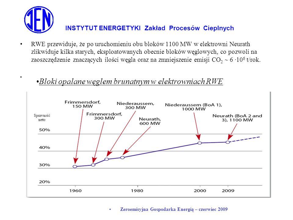 INSTYTUT ENERGETYKI Zakład Procesów Cieplnych Zeroemisyjna Gospodarka Energią – czerwiec 2009 RWE przewiduje, że po uruchomieniu obu bloków 1100 MW w