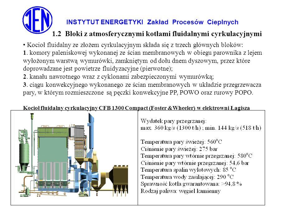 INSTYTUT ENERGETYKI Zakład Procesów Cieplnych 1.2 Bloki z atmosferycznymi kotłami fluidalnymi cyrkulacyjnymi Kocioł fluidalny ze złożem cyrkulacyjnym