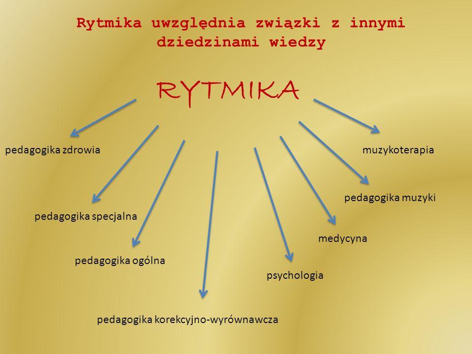 Rytmika uwzględnia związki z innymi dziedzinami wiedzy RYTMIKA pedagogika zdrowia pedagogika specjalna pedagogika ogólna pedagogika korekcyjno-wyrówna