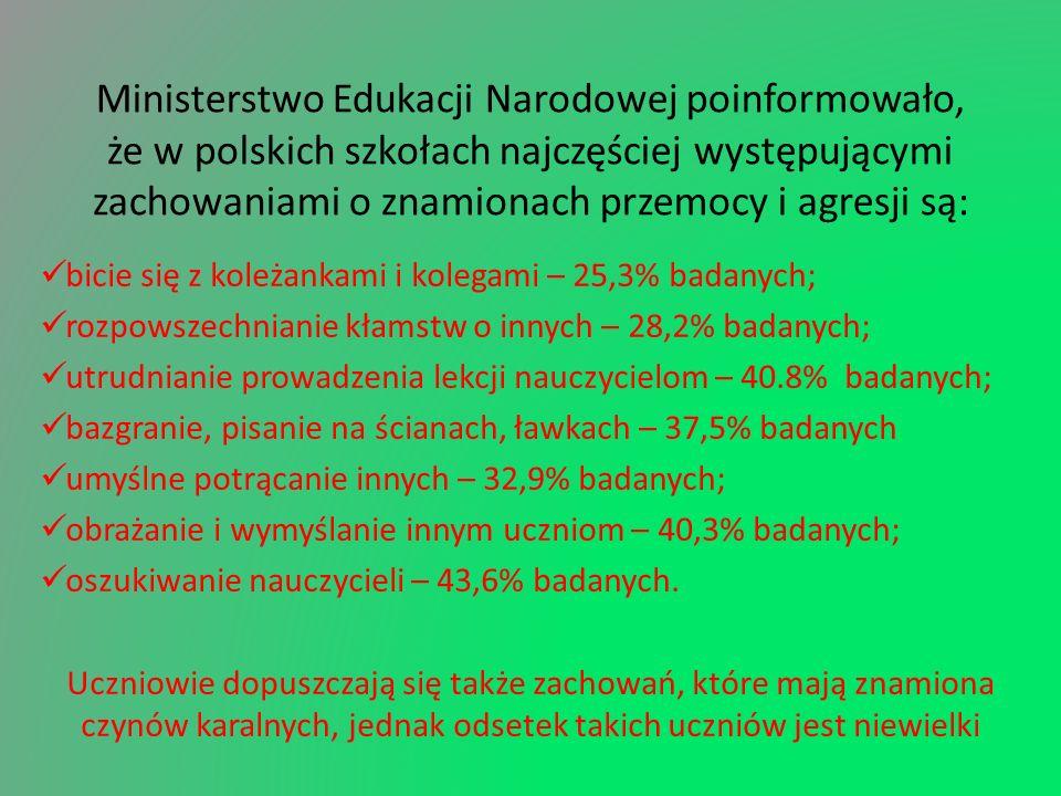 Ministerstwo Edukacji Narodowej poinformowało, że w polskich szkołach najczęściej występującymi zachowaniami o znamionach przemocy i agresji są: bicie