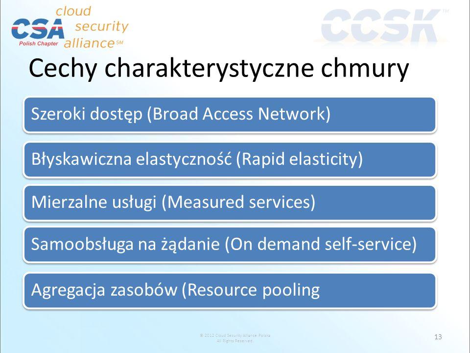 © 2012 Cloud Security Alliance Polska All Rights Reserved. Szeroki dostęp (Broad Access Network)Błyskawiczna elastyczność (Rapid elasticity)Mierzalne