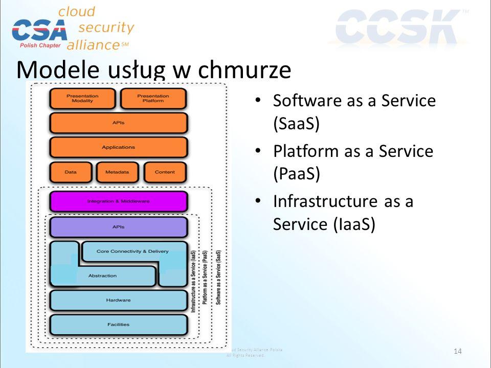 © 2012 Cloud Security Alliance Polska All Rights Reserved. Modele usług w chmurze Software as a Service (SaaS) Platform as a Service (PaaS) Infrastruc