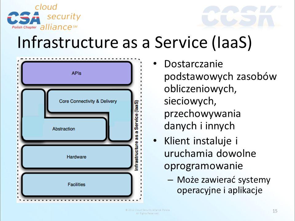 © 2012 Cloud Security Alliance Polska All Rights Reserved. Infrastructure as a Service (IaaS) Dostarczanie podstawowych zasobów obliczeniowych, siecio