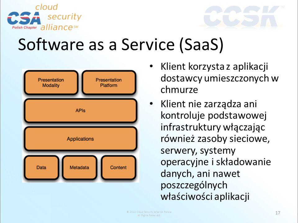 © 2012 Cloud Security Alliance Polska All Rights Reserved. Software as a Service (SaaS) Klient korzysta z aplikacji dostawcy umieszczonych w chmurze K