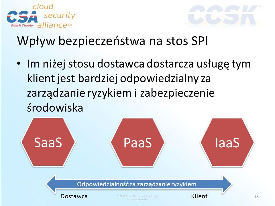 © 2012 Cloud Security Alliance Polska All Rights Reserved. Wpływ bezpieczeństwa na stos SPI Im niżej stosu dostawca dostarcza usługę tym klient jest b