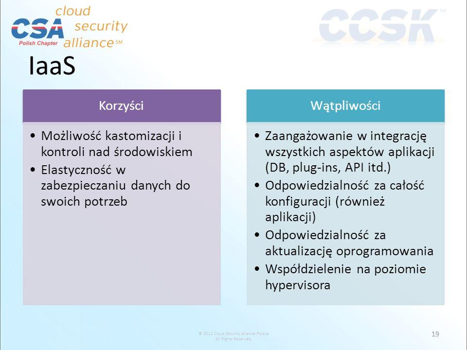 © 2012 Cloud Security Alliance Polska All Rights Reserved. IaaS Korzyści Możliwość kastomizacji i kontroli nad środowiskiem Elastyczność w zabezpiecza