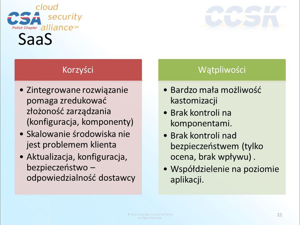 © 2012 Cloud Security Alliance Polska All Rights Reserved. SaaS Korzyści Zintegrowane rozwiązanie pomaga zredukować złożoność zarządzania (konfiguracj