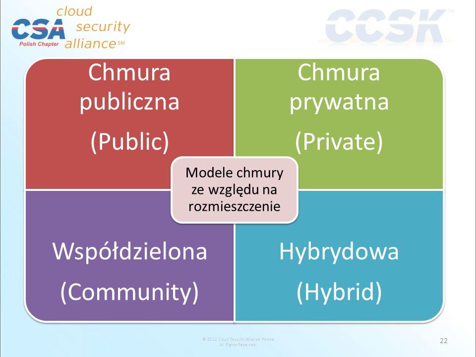 © 2012 Cloud Security Alliance Polska All Rights Reserved. 22 Chmura publiczna (Public) Chmura prywatna (Private) Współdzielona (Community) Hybrydowa