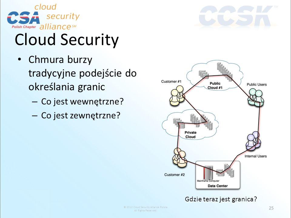 © 2012 Cloud Security Alliance Polska All Rights Reserved. Cloud Security Chmura burzy tradycyjne podejście do określania granic – Co jest wewnętrzne?