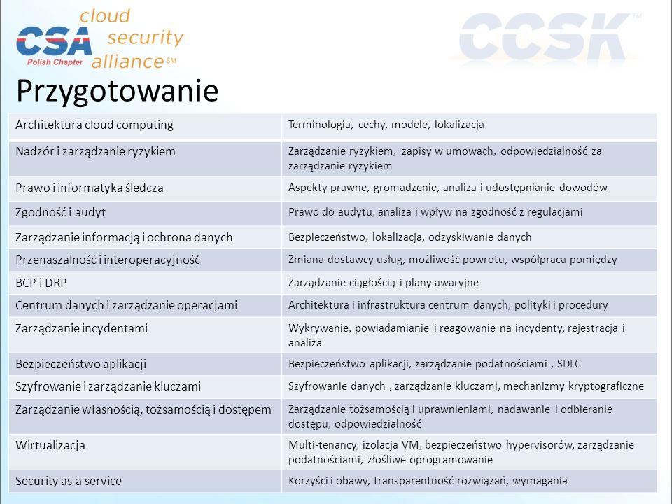 Architektura cloud computing Terminologia, cechy, modele, lokalizacja Nadzór i zarządzanie ryzykiem Zarządzanie ryzykiem, zapisy w umowach, odpowiedzi
