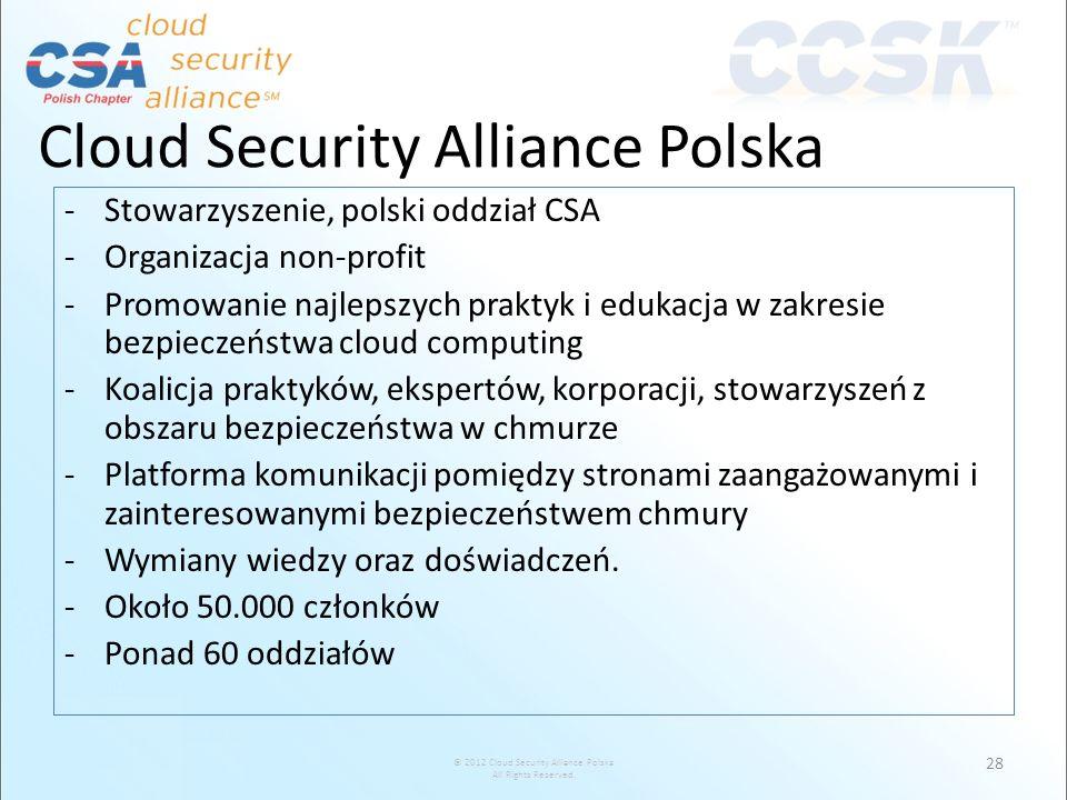 © 2012 Cloud Security Alliance Polska All Rights Reserved. Cloud Security Alliance Polska -Stowarzyszenie, polski oddział CSA -Organizacja non-profit