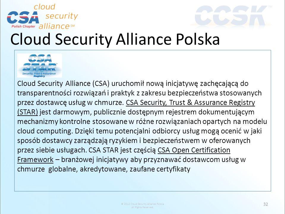© 2012 Cloud Security Alliance Polska All Rights Reserved. Cloud Security Alliance Polska Cloud Security Alliance (CSA) uruchomił nową inicjatywę zach