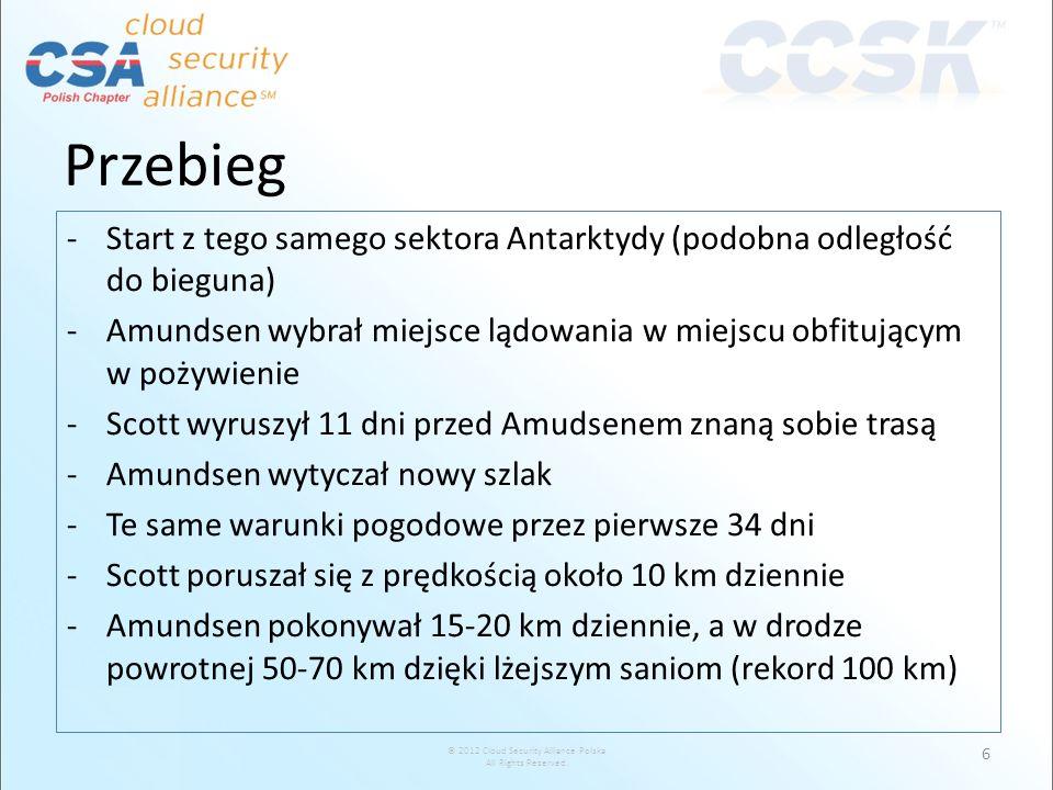 © 2012 Cloud Security Alliance Polska All Rights Reserved. -Start z tego samego sektora Antarktydy (podobna odległość do bieguna) -Amundsen wybrał mie