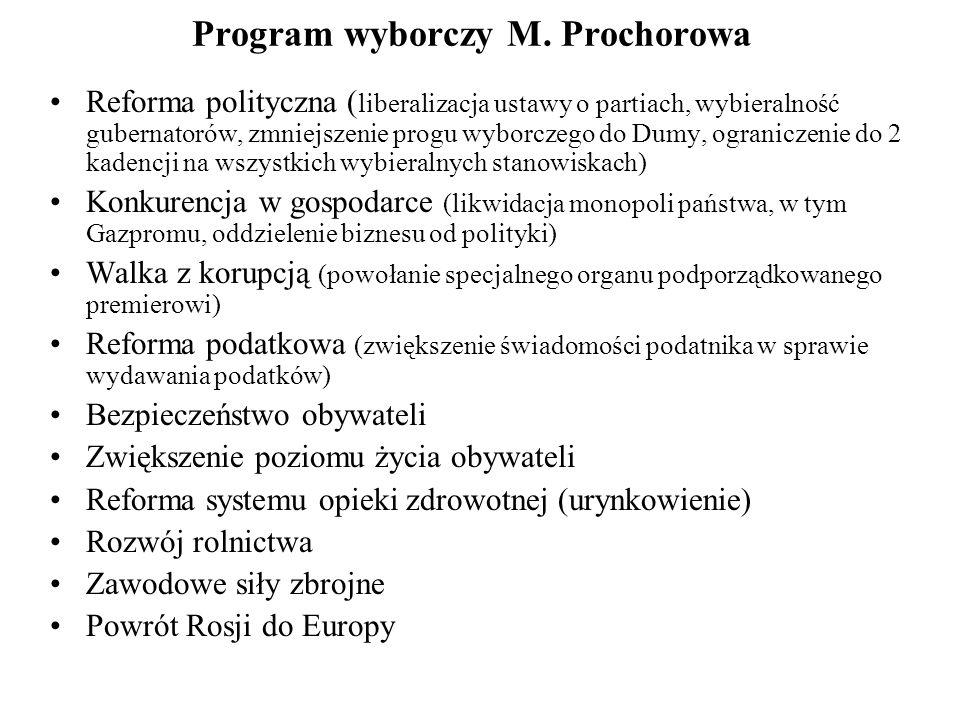 Program wyborczy M.