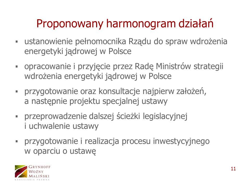 11 Proponowany harmonogram działań ustanowienie pełnomocnika Rządu do spraw wdrożenia energetyki jądrowej w Polsce opracowanie i przyjęcie przez Radę