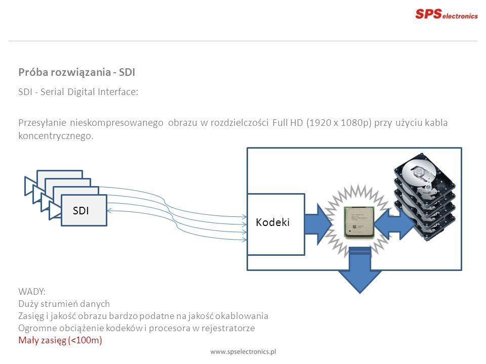 Próba rozwiązania - SDI SDI - Serial Digital Interface: Przesyłanie nieskompresowanego obrazu w rozdzielczości Full HD (1920 x 1080p) przy użyciu kabl