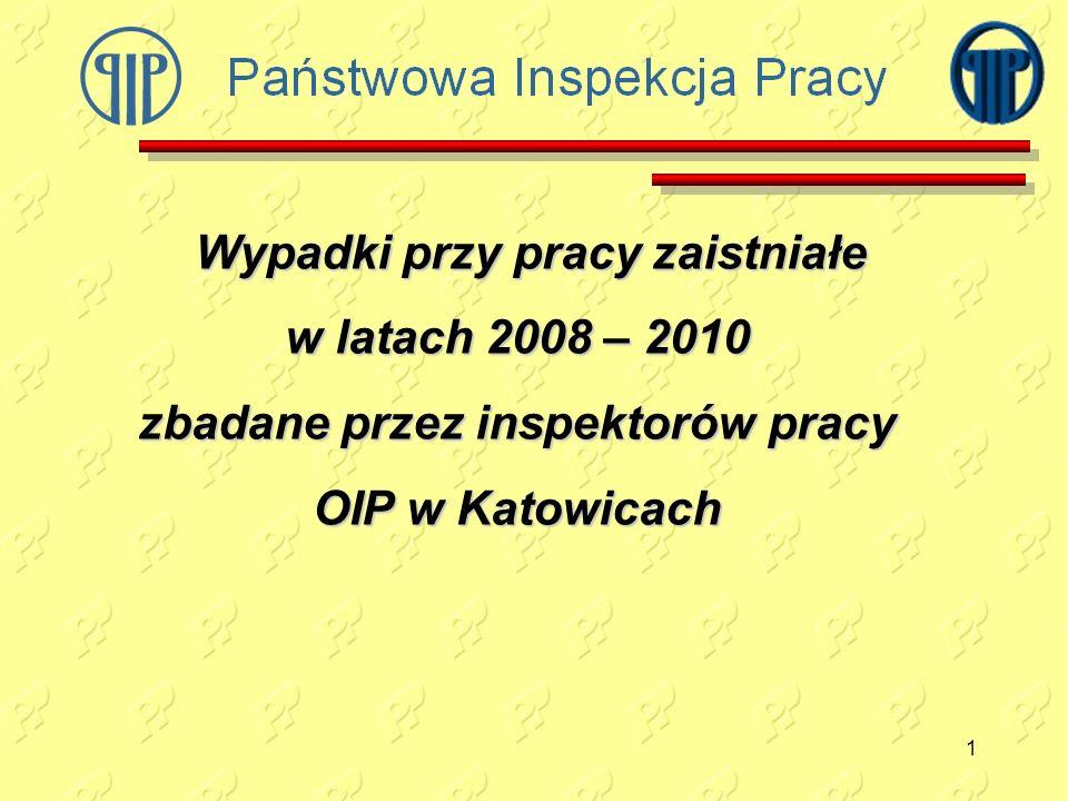 1 Wypadki przy pracy zaistniałe Wypadki przy pracy zaistniałe w latach 2008 – 2010 zbadane przez inspektorów pracy OIP w Katowicach