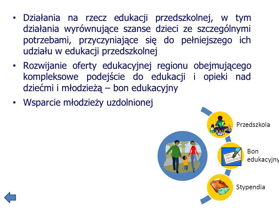 Działania na rzecz edukacji przedszkolnej, w tym działania wyrównujące szanse dzieci ze szczególnymi potrzebami, przyczyniające się do pełniejszego ic