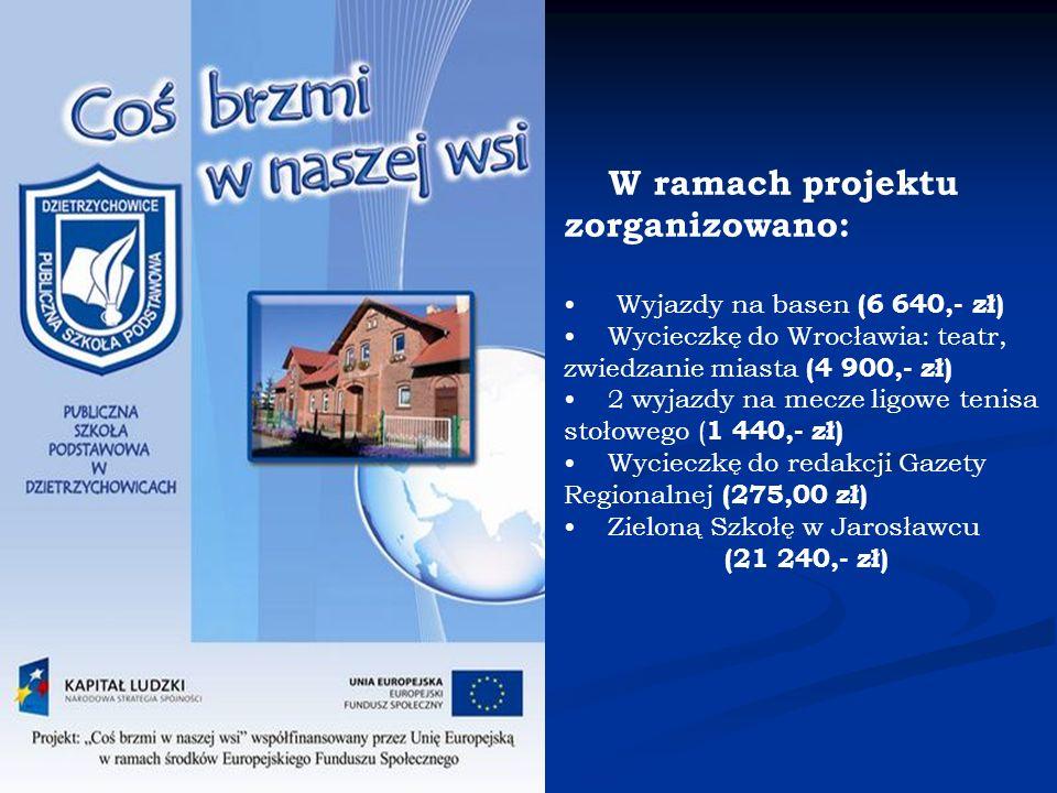 W ramach projektu zorganizowano: Wyjazdy na basen (6 640,- zł) Wycieczkę do Wrocławia: teatr, zwiedzanie miasta (4 900,- zł) 2 wyjazdy na mecze ligowe